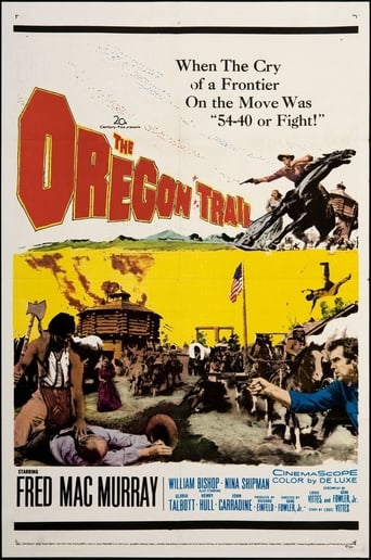 Poster of The Oregon Trail