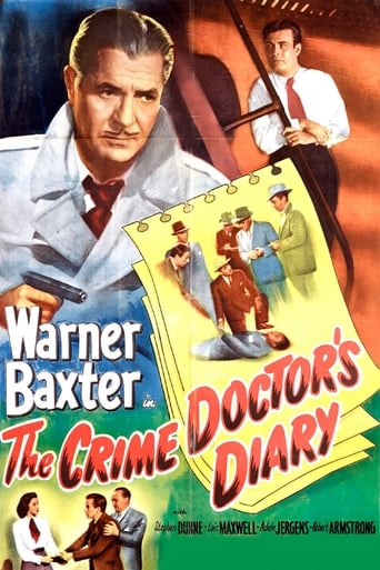 Poster of The Crime Doctor's Diary