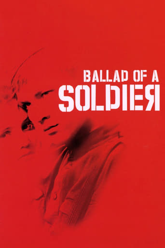 Poster of Ballad of a Soldier