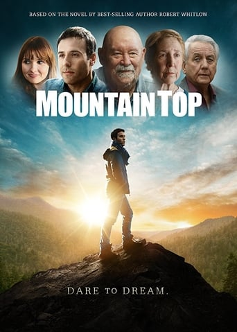 Poster of Mountain Top