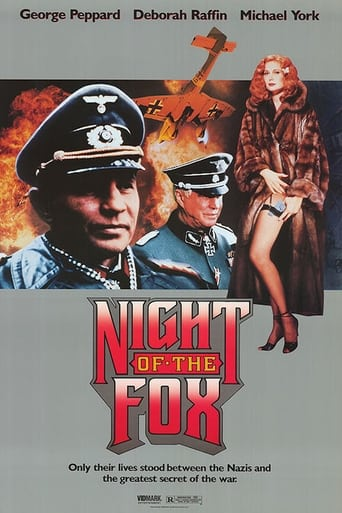 Poster of Night of the Fox