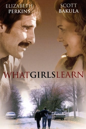 Poster of What Girls Learn