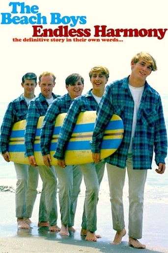 Poster of The Beach Boys: Endless Harmony
