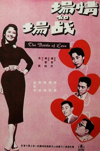 Poster of The Battle of Love