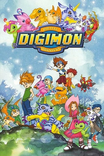 Poster of Digimon Adventure