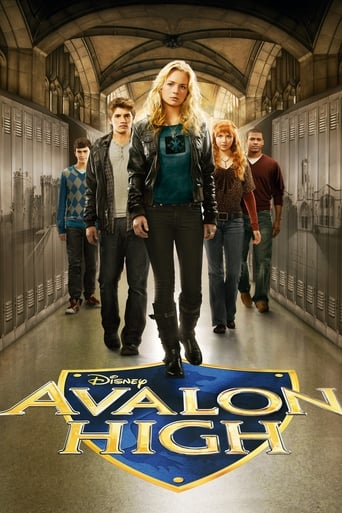 Poster of Avalon High