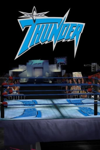 Poster of WCW Thunder