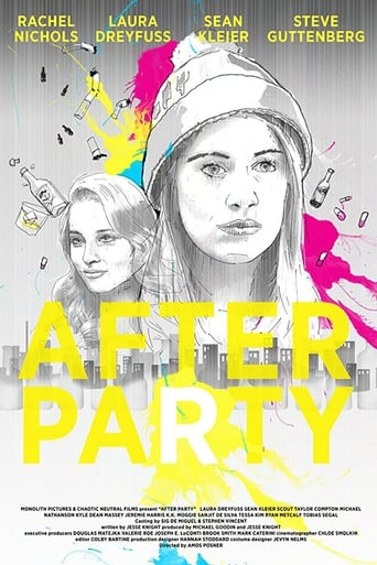 Poster of After Party