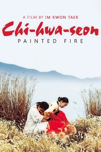 Poster of Painted Fire
