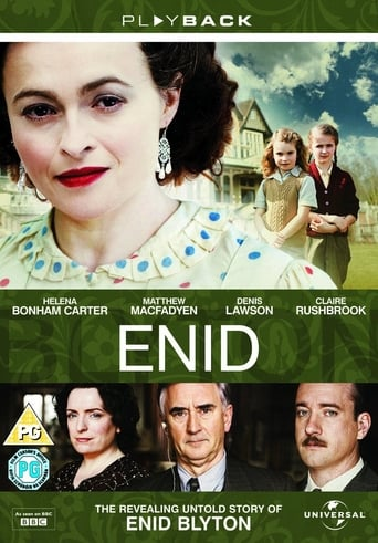 Poster of Enid