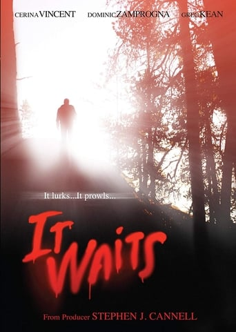 Poster of It Waits
