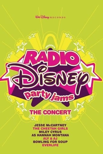 Poster of Radio Disney Party Jams: The Concert