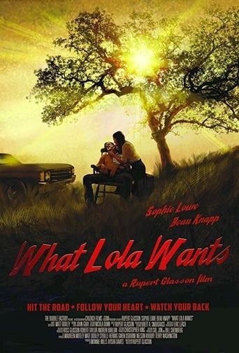 Poster of What Lola Wants
