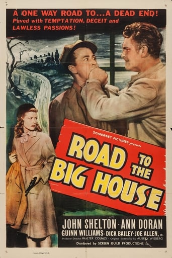 Poster of Road to the Big House