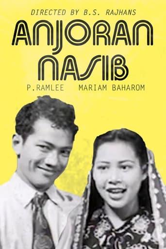 Poster of Anjoran Nasib