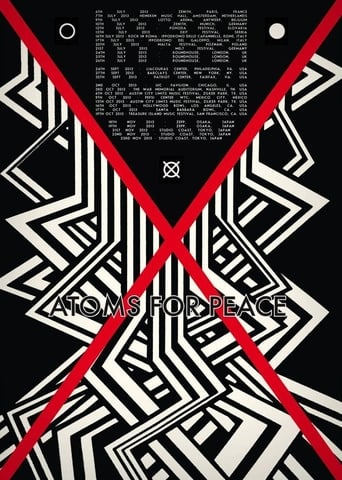 Poster of Atoms For Peace Live London's Roundhouse 2013