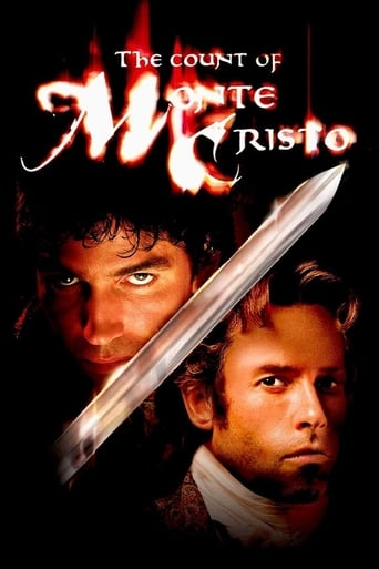 Poster of The Count of Monte Cristo