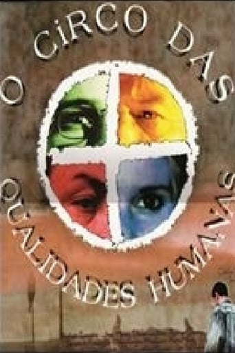 Poster of O Circo das Qualidades Humanas