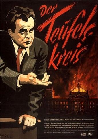 Poster of Der Teufelskreis