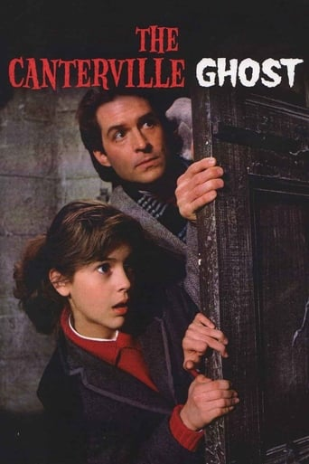 Poster of The Canterville Ghost