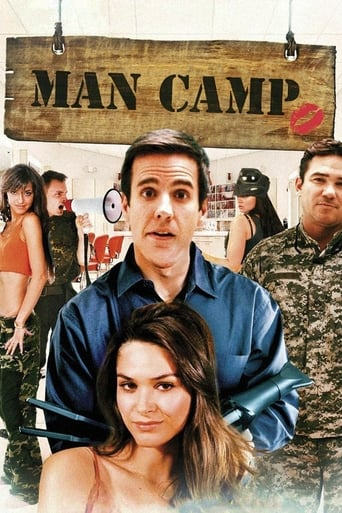 Poster of Man Camp