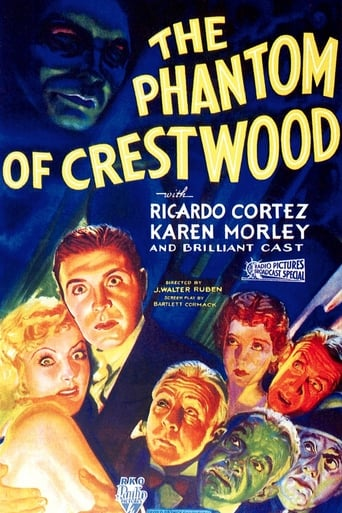 Poster of The Phantom of Crestwood