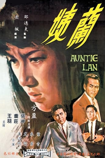 Poster of Auntie Lan