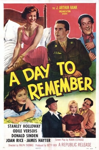 Poster of A Day to Remember