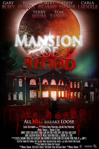Poster of Mansion of Blood