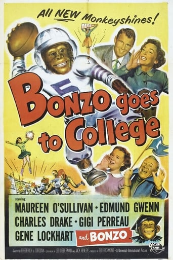 Poster of Bonzo Goes to College