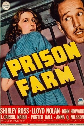 Poster of Prison Farm