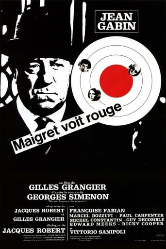 Poster of Maigret Sees Red