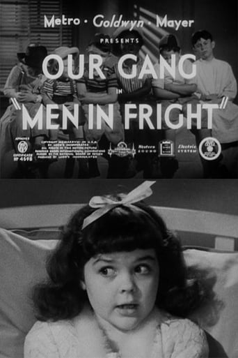 Poster of Men in Fright
