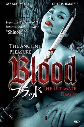 Poster of Blood
