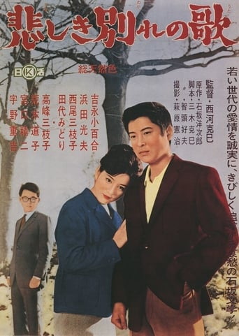 Poster of Song of Farewell