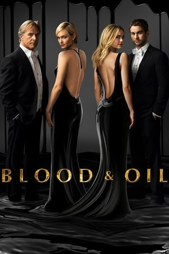 Poster of Blood & Oil