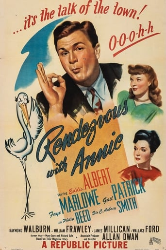 Poster of Rendezvous with Annie