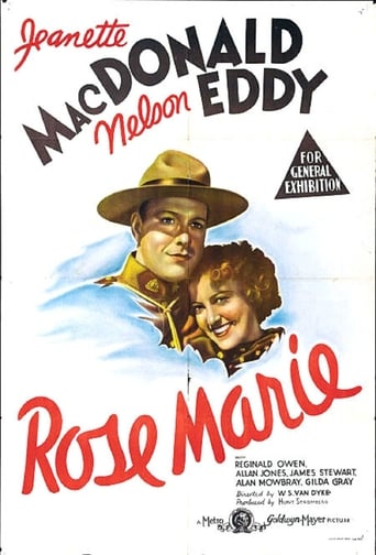 Poster of Rose Marie