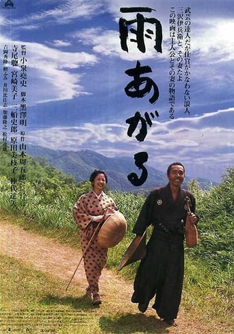 Poster of After the Rain