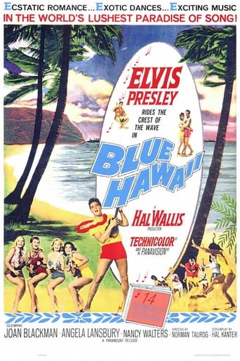 Poster of Blue Hawaii