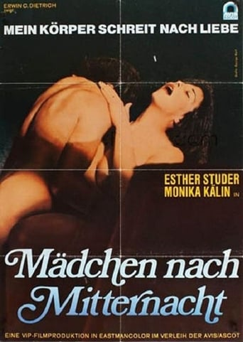 Poster of Girls After Midnight
