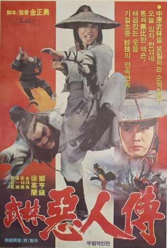Poster of The Story Of Murim Wicked Man