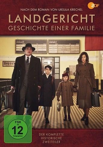 Poster of Landgericht