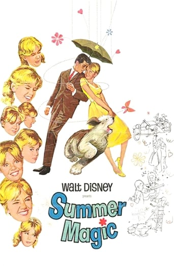 Poster of Summer Magic