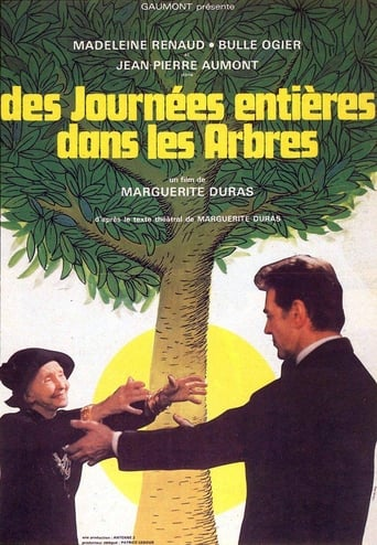 Poster of Entire Days in the Trees