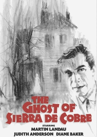 Poster of The Ghost of Sierra de Cobre