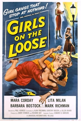 Poster of Girls on the Loose