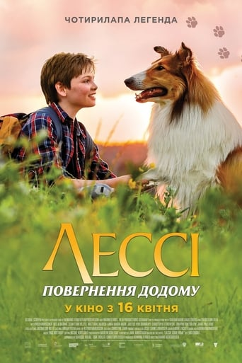 Poster of Lassie Come Home