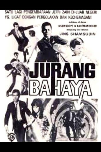 Poster of Jurang Bahaya