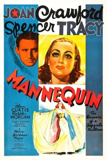 Poster of Mannequin